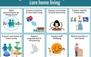 High Impact Changes Commissioners LLR care home life