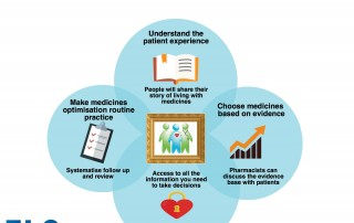 Could group consultations help clinical pharmacists have even greater impact?