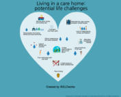 How Do We Measure What Matters To Care Home Residents?