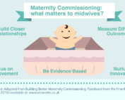 Improving Maternity Commissioning: What Midwives Think
