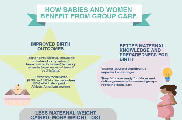 How Babies and Women Benefit From Group Care