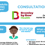 Group Consultations Case Study